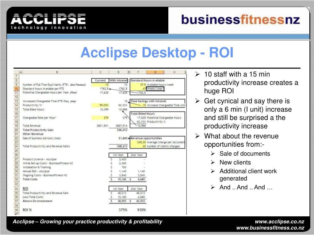 Acclipse Desktop - ROI