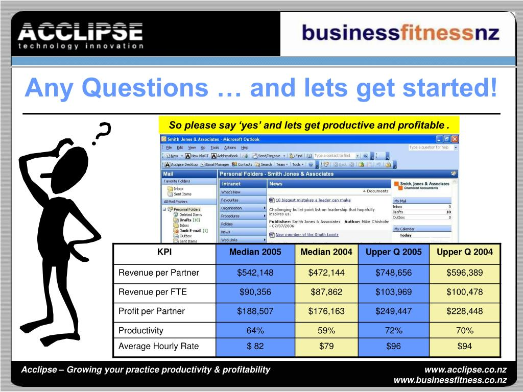 Any Questions … and lets get started!