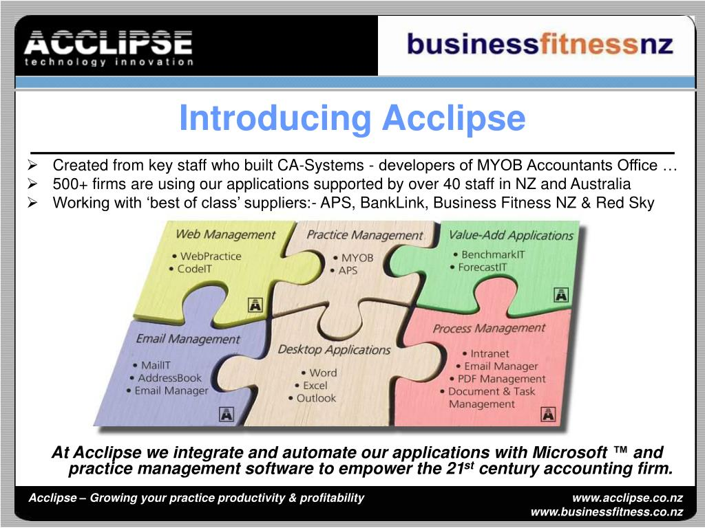 Introducing Acclipse