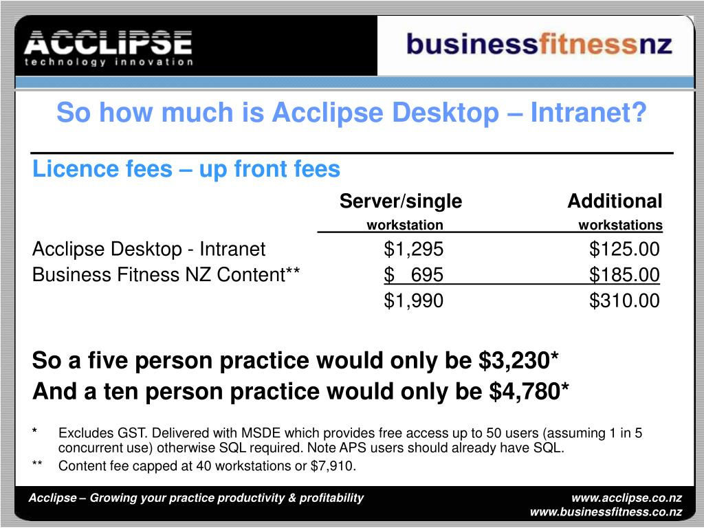 So how much is Acclipse Desktop – Intranet?