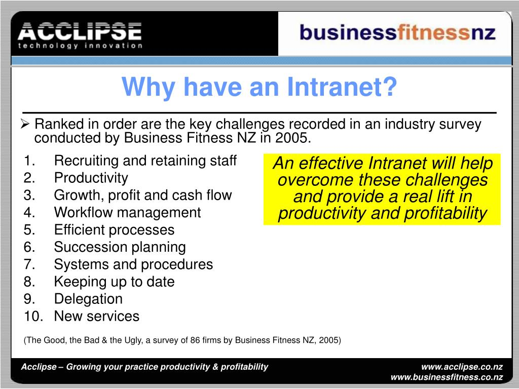 Why have an Intranet?