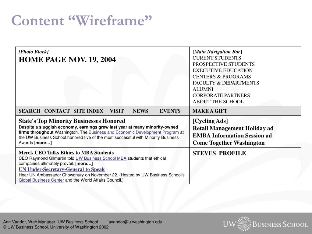 "Content ""Wireframe"""