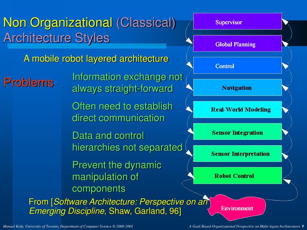 Non Organizational