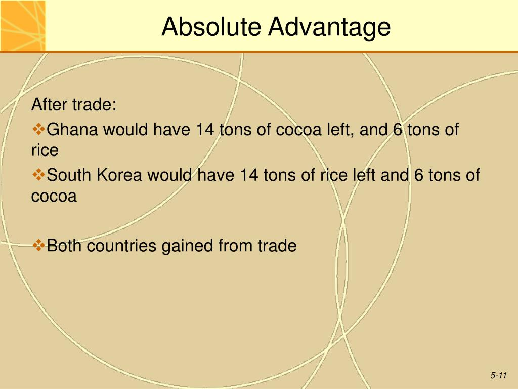 absolute advantage in china and india What is being described here is precisely a situation in which the us has an absolute advantage in  comparative advantage in the us and china posted.