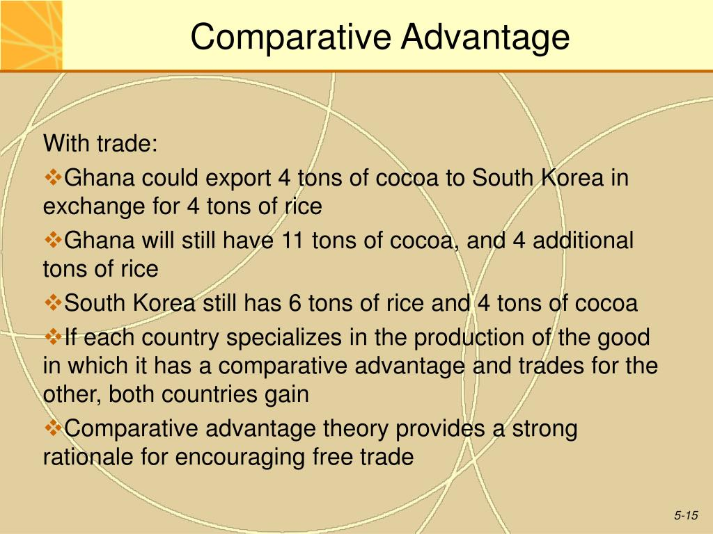 international trade and comparative advantage Advantages & disadvantages of international trade  international trade and comparative advantage essay  the function of international business is.