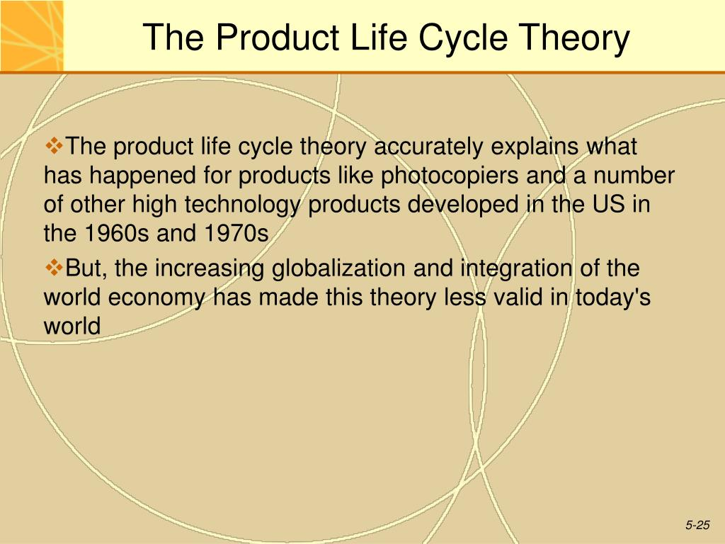 international product life cycle theory essays