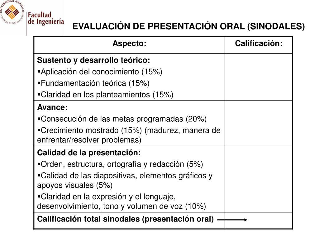 EVALUACIÓN DE PRESENTACIÓN ORAL (SINODALES)