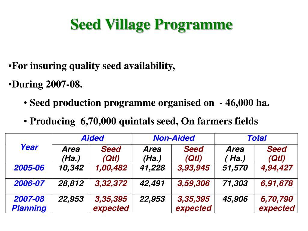 Seed Village Programme