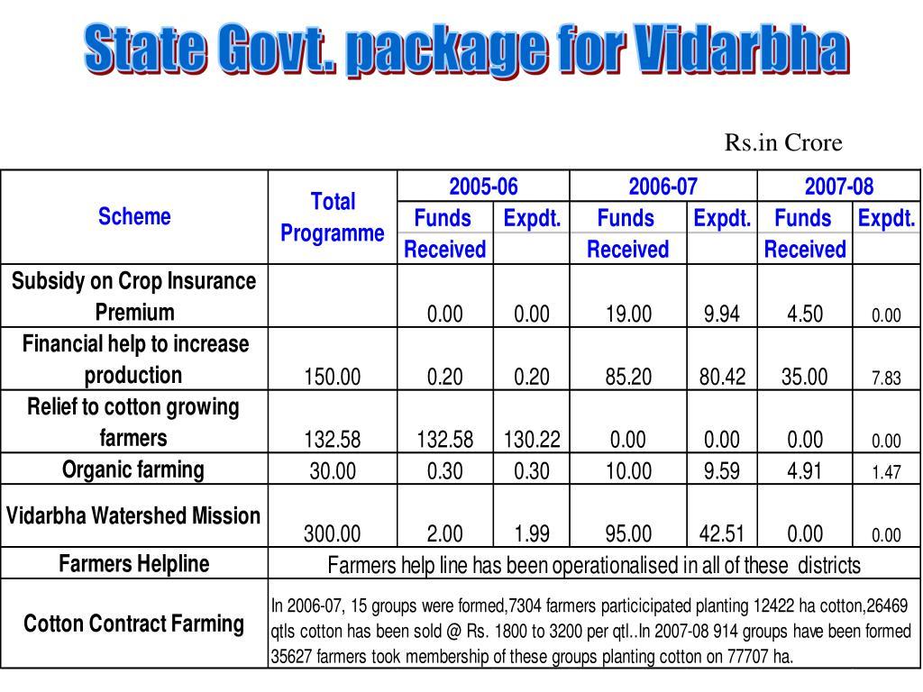 State Govt. package for Vidarbha
