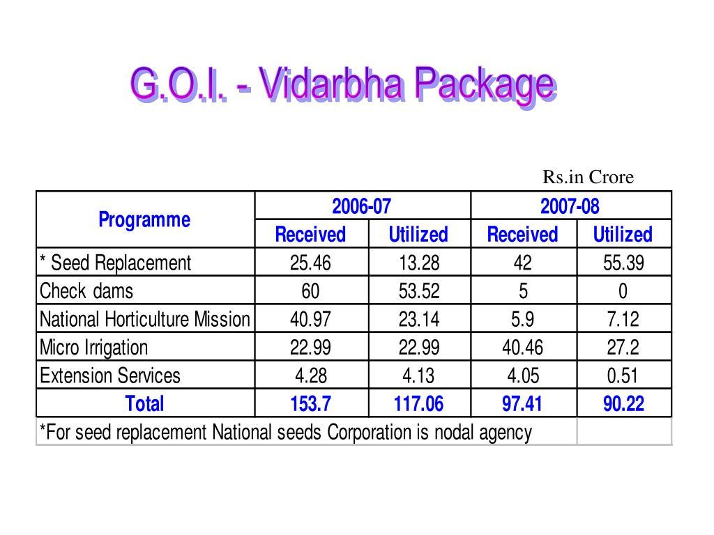 G.O.I. - Vidarbha Package
