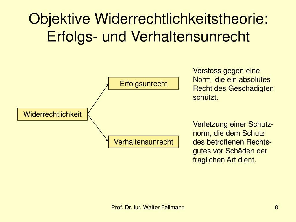 Objektive Widerrechtlichkeitstheorie: Erfolgs- und Verhaltensunrecht