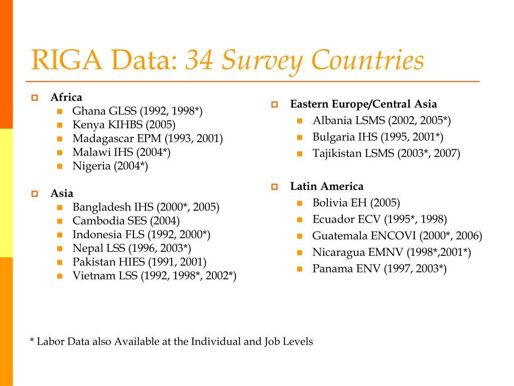 RIGA Data:
