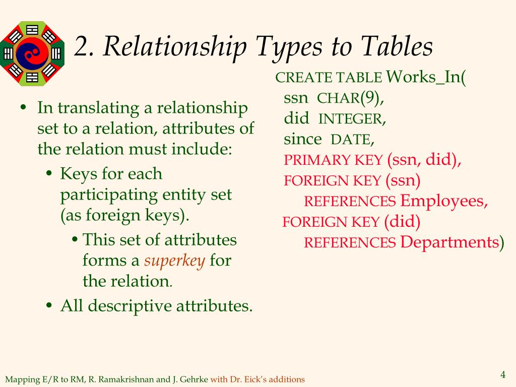 2. Relationship Types to Tables