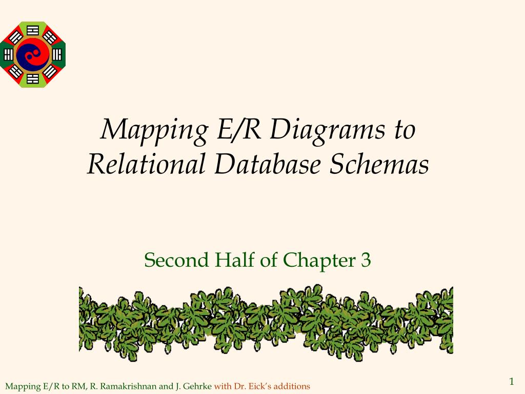Mapping E/R Diagrams to