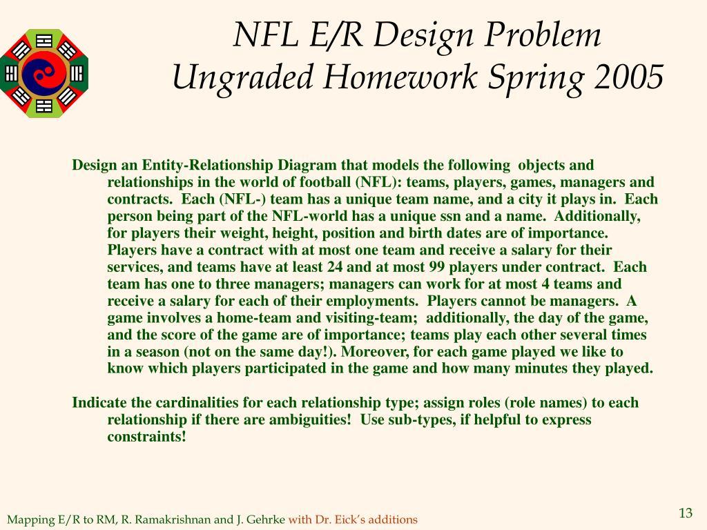 NFL E/R Design Problem