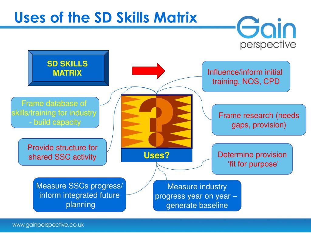 Uses of the SD Skills Matrix