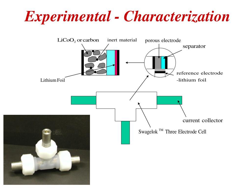 Experimental - Characterization