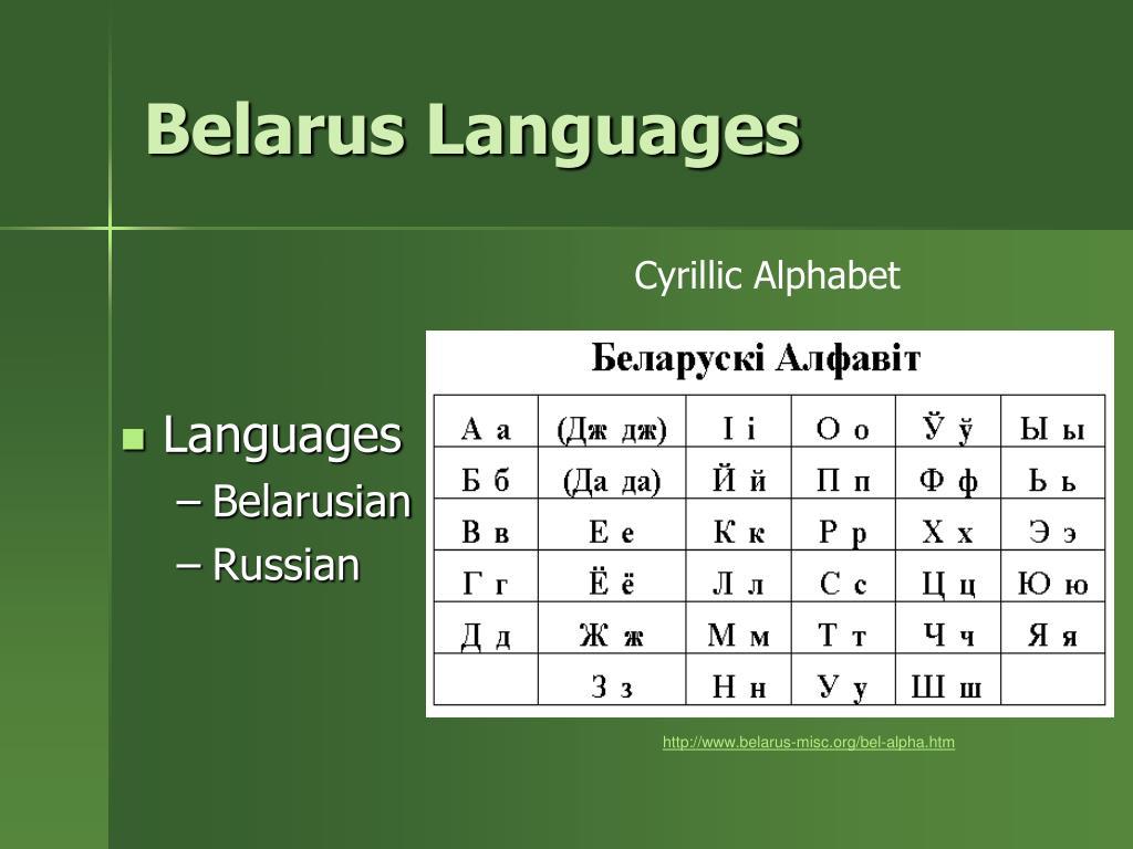 Belarus Languages