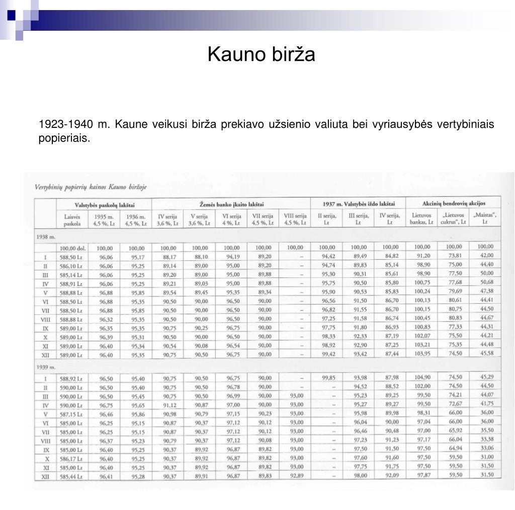 Kauno birža