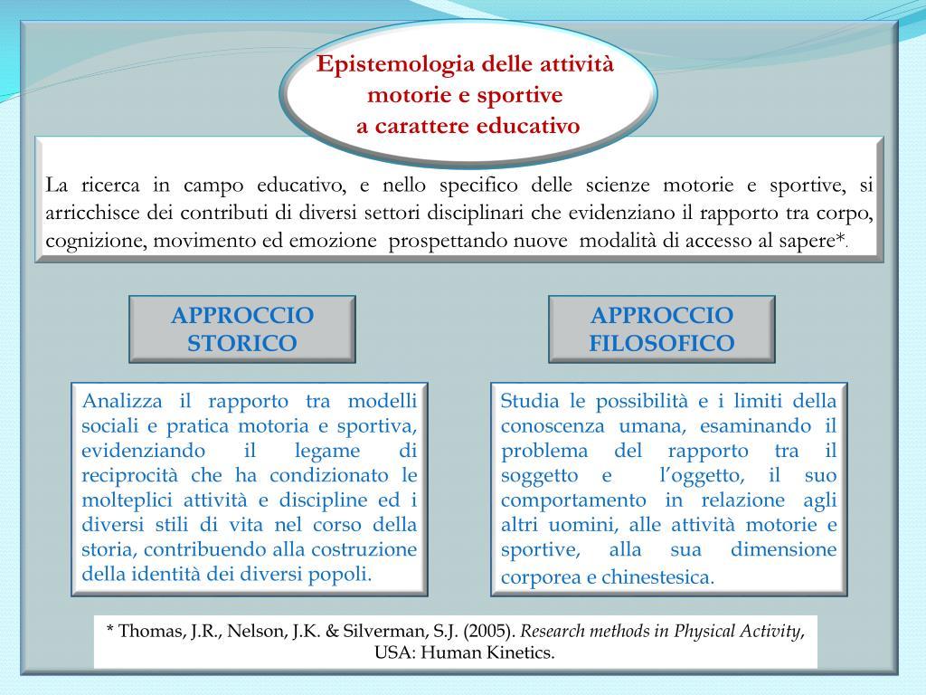 Epistemologia delle attività
