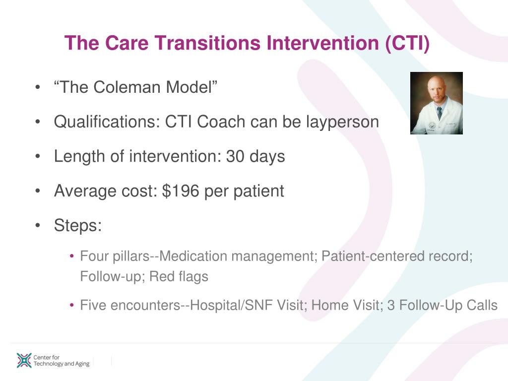 The Care Transitions Intervention (CTI)
