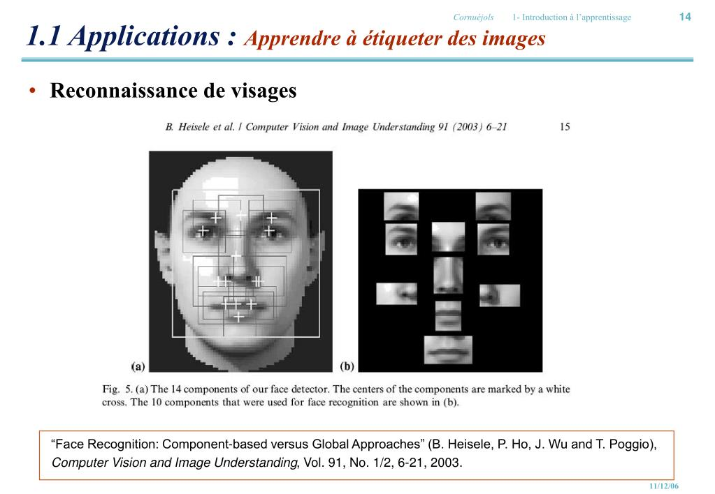 """Face Recognition: Component-based versus Global Approaches"" (B. Heisele, P. Ho, J. Wu and T. Poggio),"