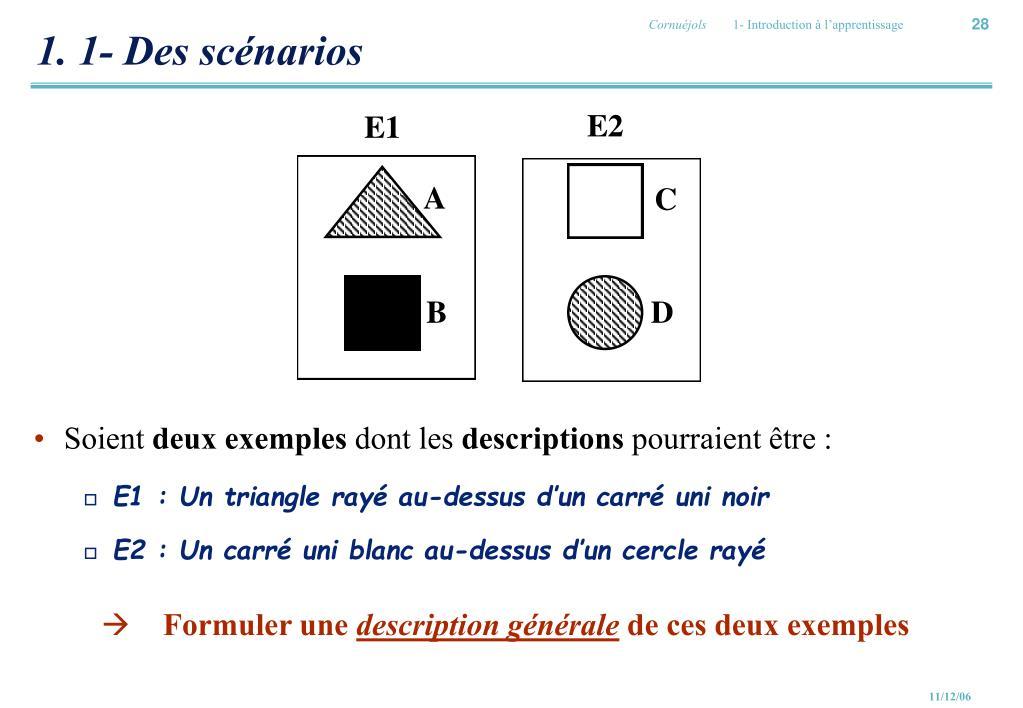 1. 1- Des scénarios