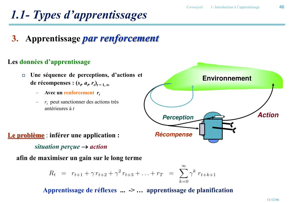 1.1- Types d'apprentissages