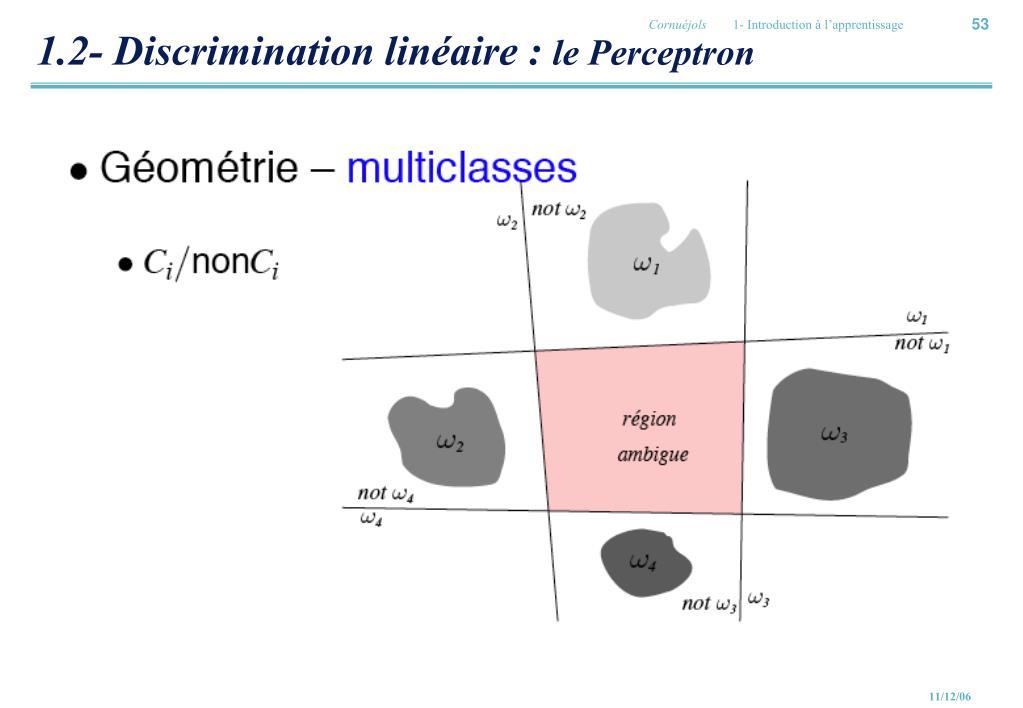 1.2- Discrimination linéaire :