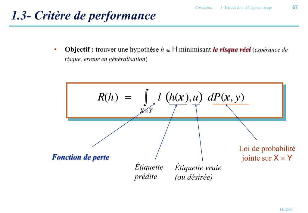 1.3- Critère de performance