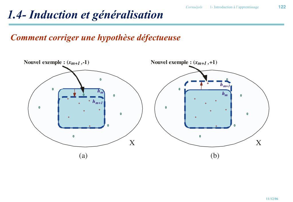 1.4- Induction et généralisation