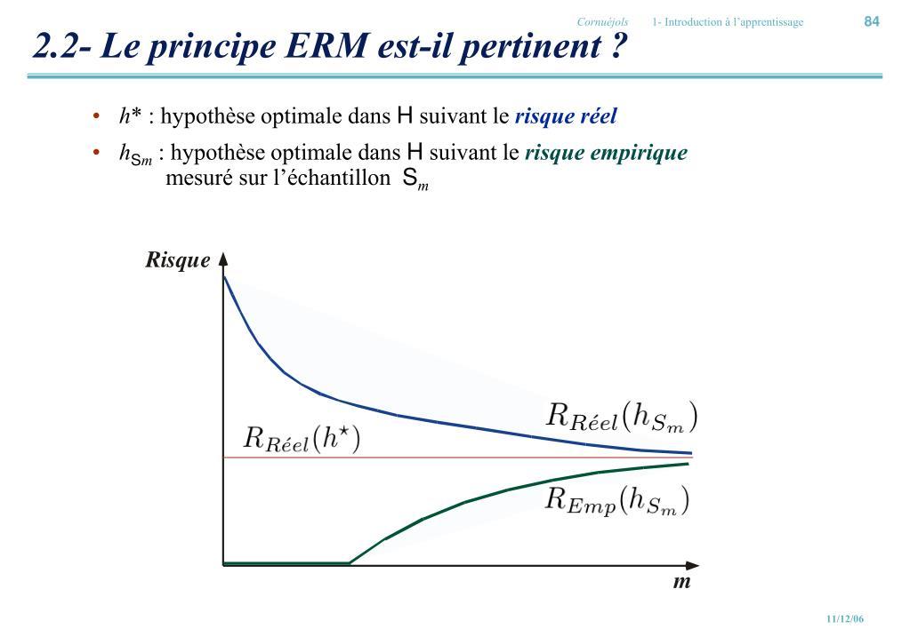 2.2- Le principe ERM est-il pertinent ?