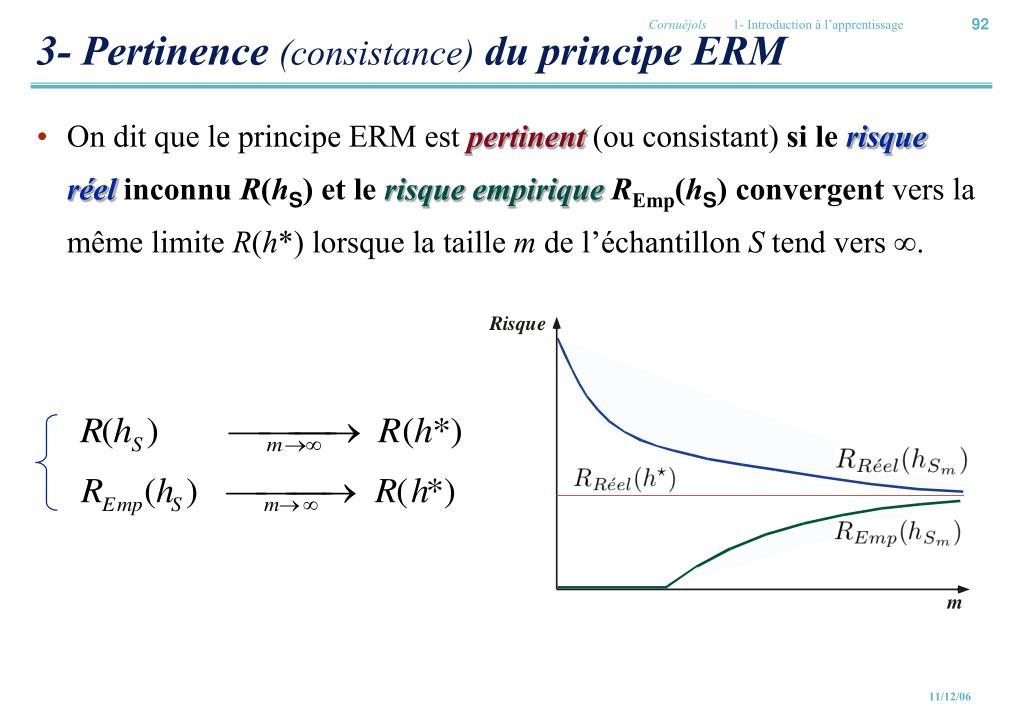 3- Pertinence