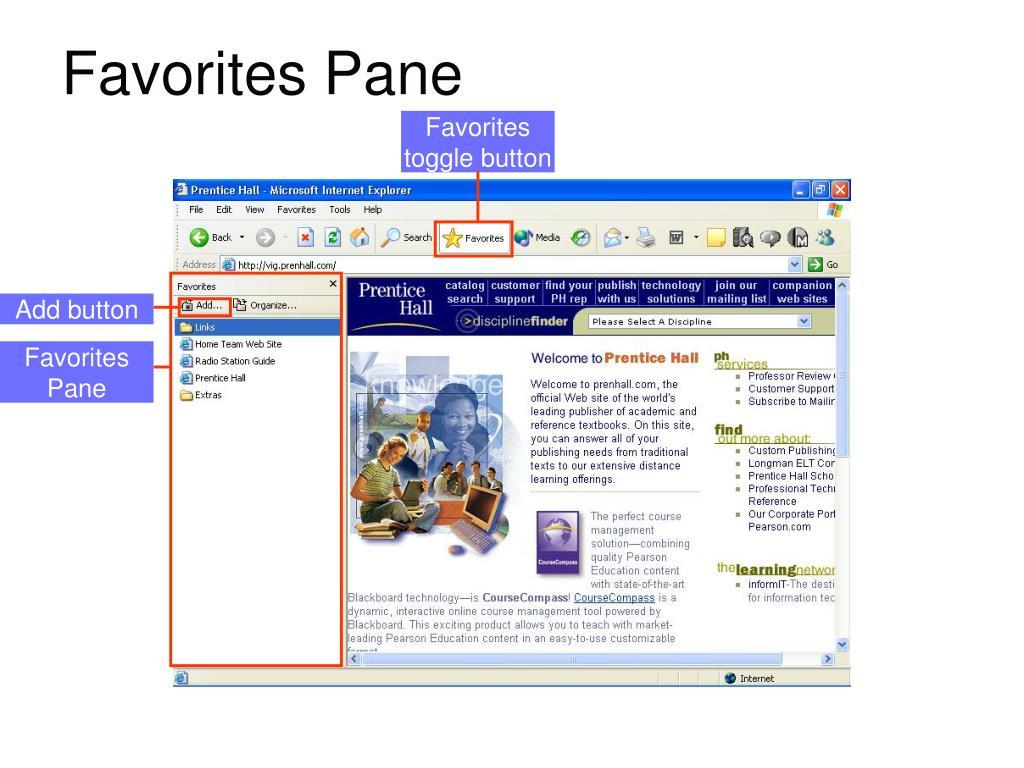 GRAPHIC showing: Favorites Pane