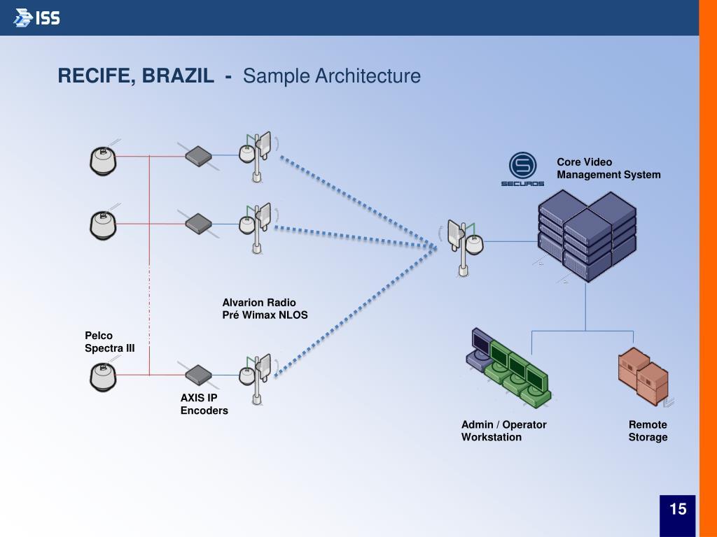 RECIFE, BRAZIL  -