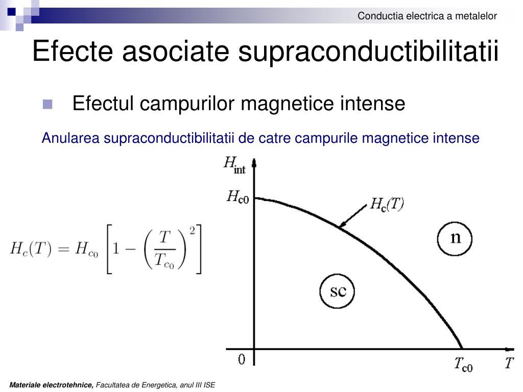 Efecte asociate supraconductibilitatii