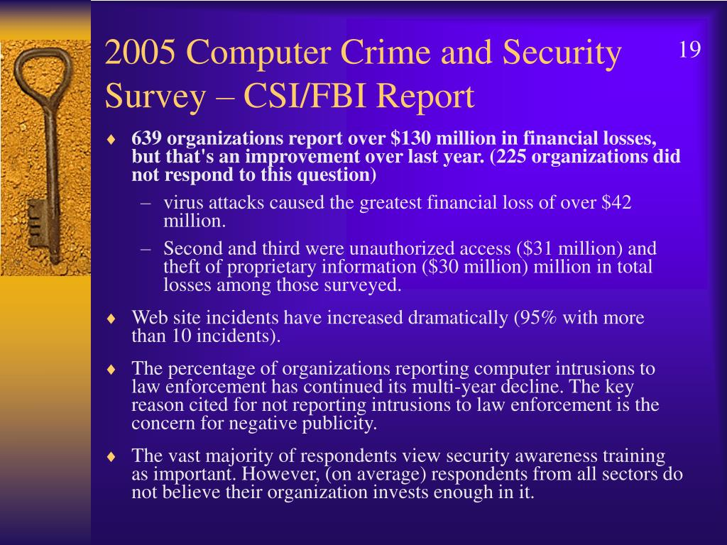 2005 Computer Crime and Security Survey – CSI/FBI Report