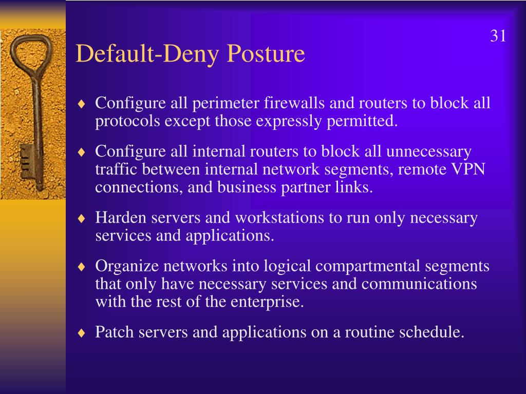 Default-Deny Posture