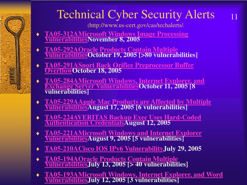 Technical Cyber Security Alerts