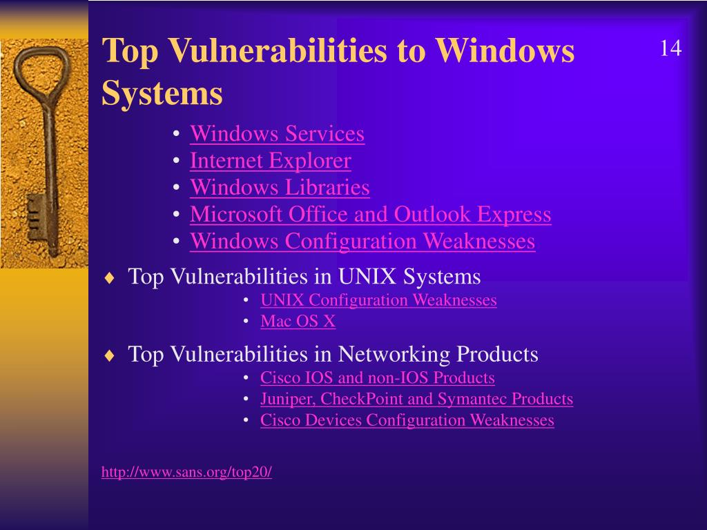 Top Vulnerabilities to Windows Systems