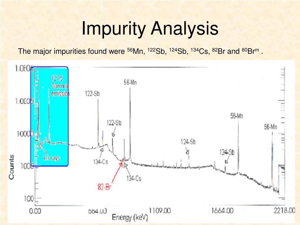 Impurity Analysis
