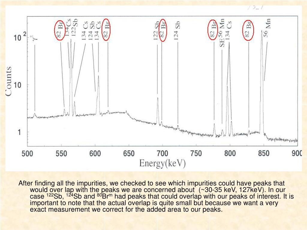 After finding all the impurities, we checked to see which impurities could have peaks that would over lap with the peaks we are concerned about  (~30-35 keV, 127keV). In our case