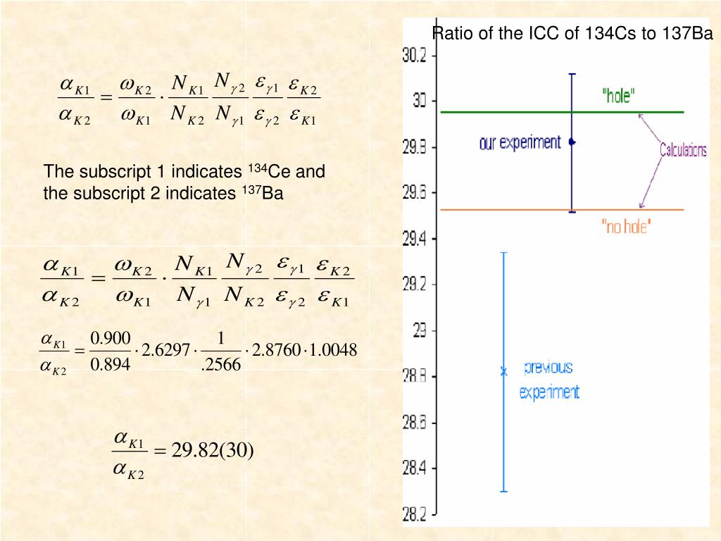 Ratio of the ICC of 134Cs to 137Ba