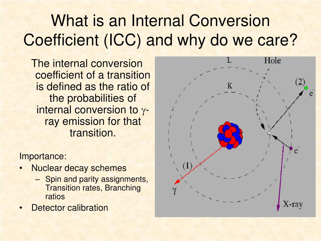 What is an Internal Conversion Coefficient (ICC) and why do we care?