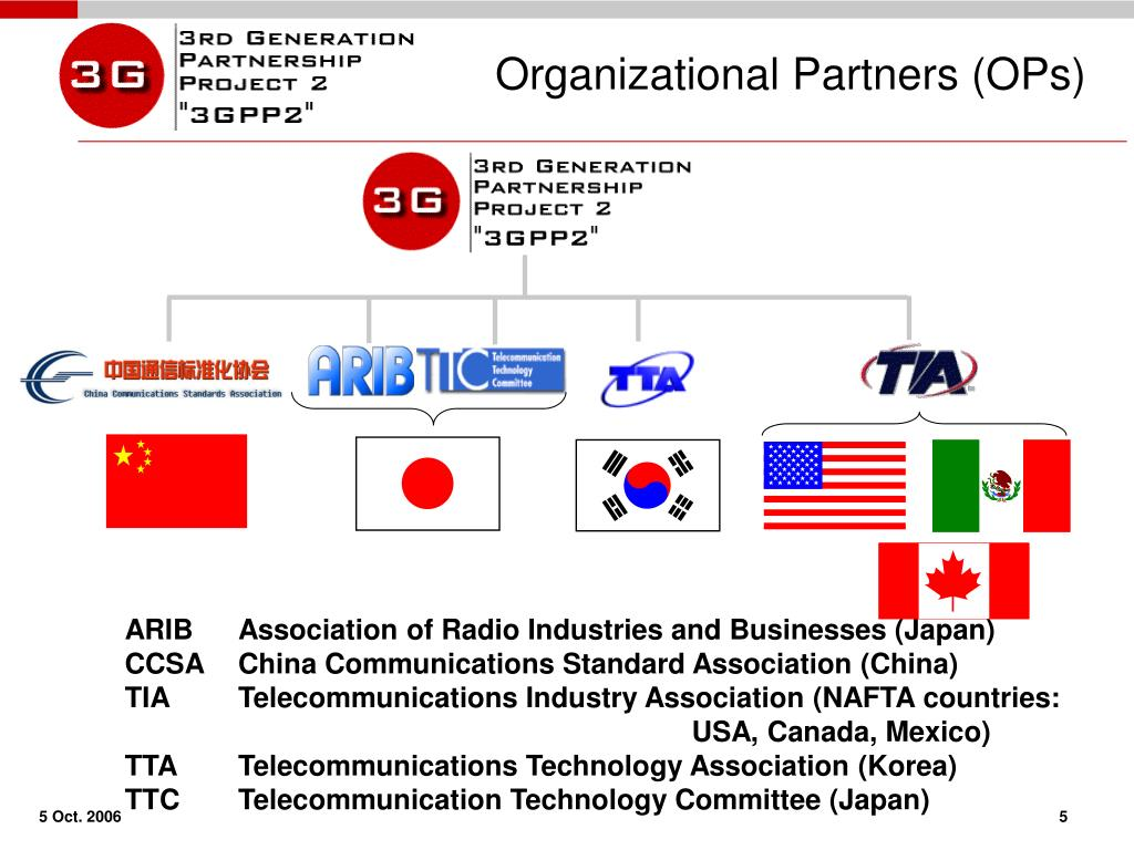 Organizational Partners (OPs)