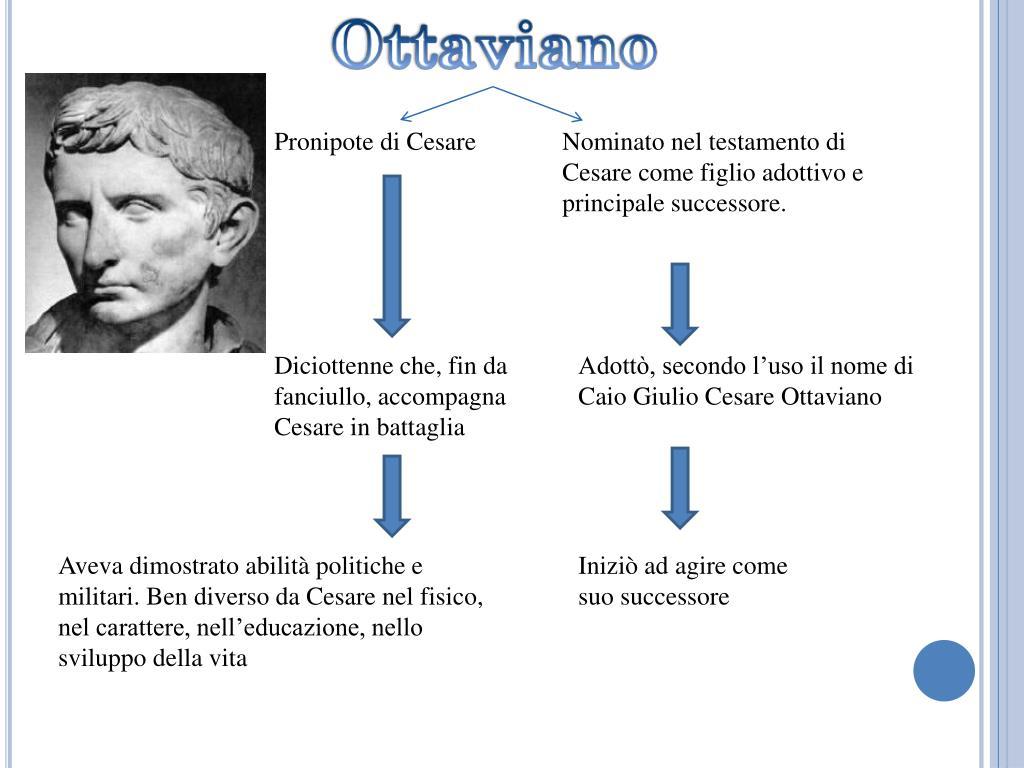Pronipote di Cesare