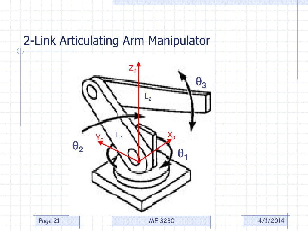 2-Link Articulating Arm Manipulator