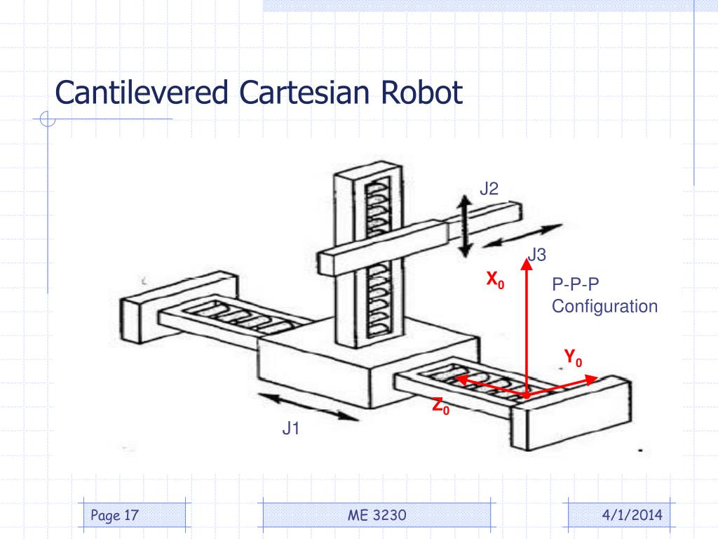 Cantilevered Cartesian Robot