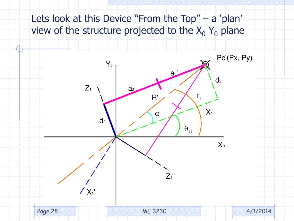 "Lets look at this Device ""From the Top"" – a 'plan' view of the structure projected to the X"