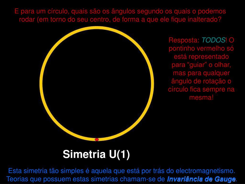 E para um círculo, quais são os ângulos segundo os quais o podemos rodar (em torno do seu centro, de forma a que ele fique inalterado?